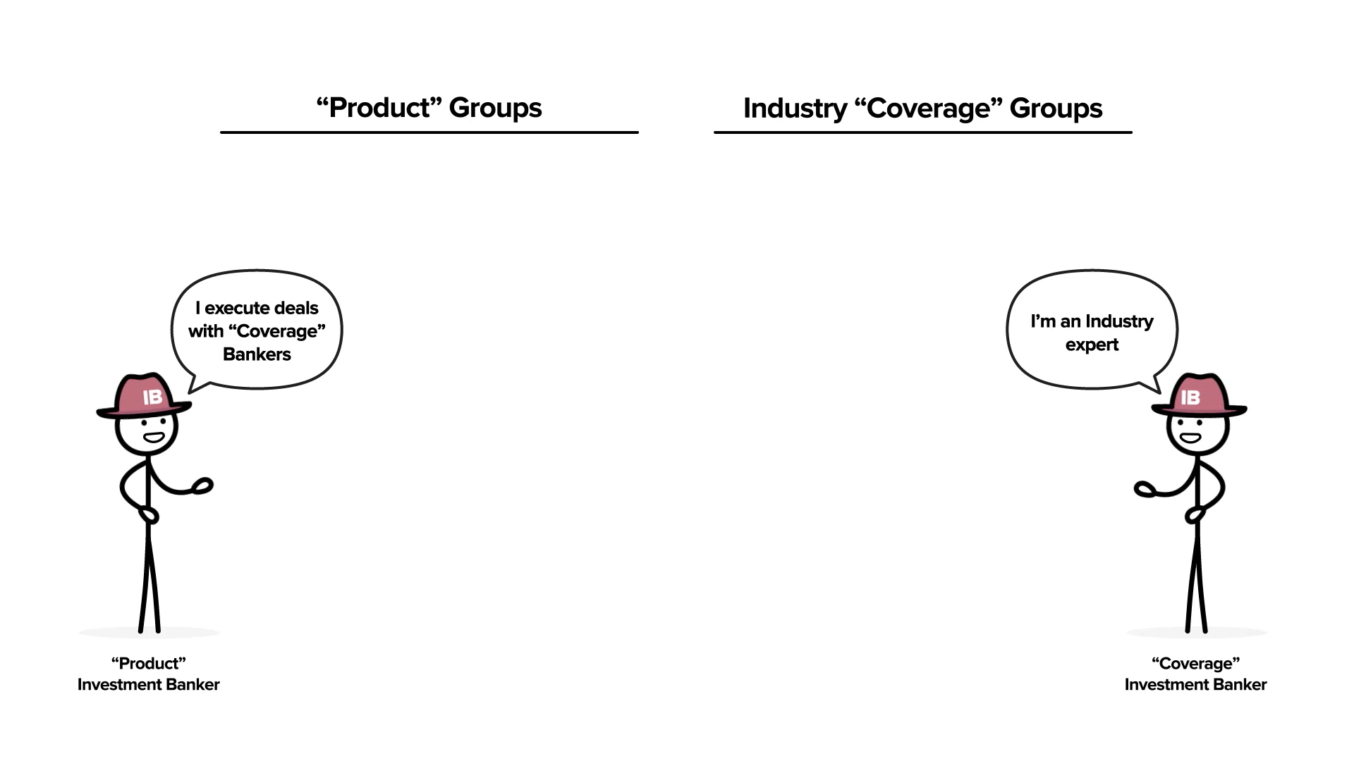 Industry Coverage Groups, Product Execution Groups